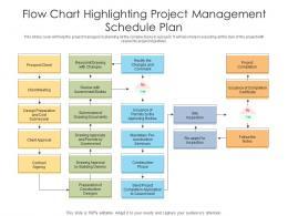 Flow Chart Highlighting Project Management Schedule Plan