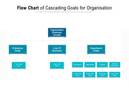 Flow Chart Of Cascading Goals For Organisation