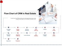Flow Chart Of CRM In Real Estate Details Ppt Powerpoint Presentation Slides Templates