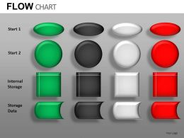 flow_chart_powerpoint_presentation_slides_db_Slide02