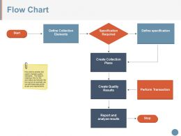 Flow Chart Ppt Presentation Examples