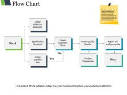 Flow Chart Ppt Slide Design