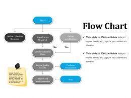 Flow Chart Presentation Portfolio