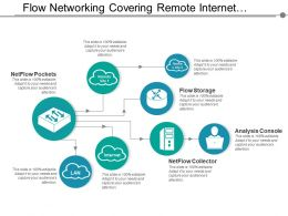 Flow Networking Covering Remote Internet Net Flow Analysis