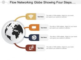 Flow Networking Globe Showing Four Steps With Icons
