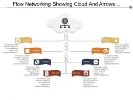 Flow Networking Showing Cloud And Arrows With Text Boxes