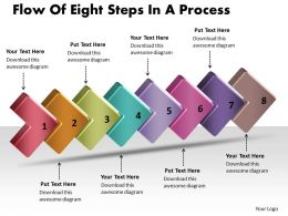 Flow Of Eight Stages In A Process Sample Flowchart Visio Powerpoint Templates