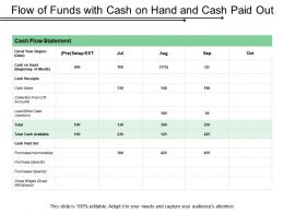 Flow Of Funds With Cash On Hand And Cash Paid Out