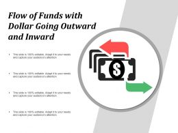Flow Of Funds With Dollar Going Outward And Inward