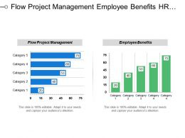 Flow Project Management Employee Benefits Hr Outsourcing Wealth Planning Cpb