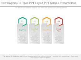 Flow Regimes In Pipes Ppt Layout Ppt Sample Presentations