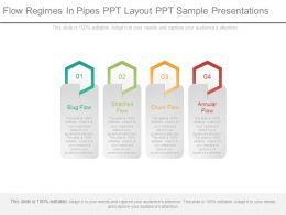 flow_regimes_in_pipes_ppt_layout_ppt_sample_presentations_Slide01
