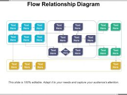 Flow Relationship Diagram