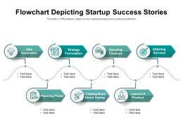 Flowchart Depicting Startup Success Stories