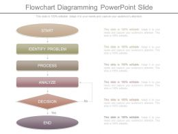 Flowchart Diagramming Powerpoint Slide