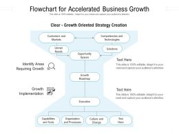 Flowchart For Accelerated Business Growth