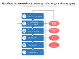 Flowchart For Research Methodology With Design And Development