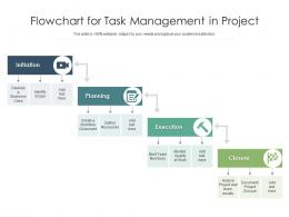 Flowchart For Task Management In Project