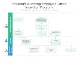 Flowchart Illustrating Employee Office Induction Program