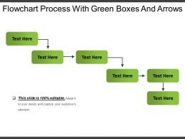 Flowchart Process With Green Boxes And Arrows