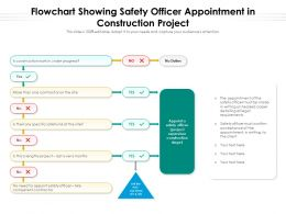 Flowchart Showing Safety Officer Appointment In Construction Project