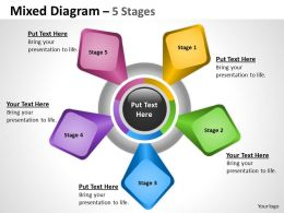 Flower Petal Diagram With 5 Stages