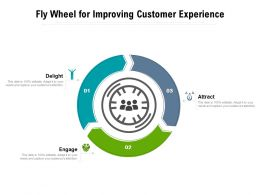 Fly Wheel For Improving Customer Experience