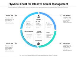 Flywheel Effect For Effective Career Management