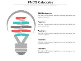 Fmcg Categories Ppt Powerpoint Presentation File Slide Download Cpb