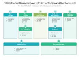 FMCG Product Business Case With Key Activities And User Segments