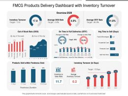 FMCG Products Delivery Dashboard With Inventory Turnover