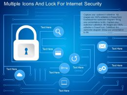 Fo Multiple Icons And Lock For Internet Security Powerpoint Template