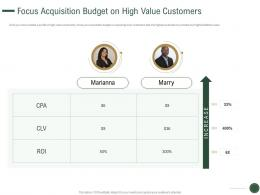 Focus Acquisition Budget On High Value Customers Increase Team Ppt Master Slide