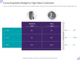 Focus Acquisition Budget On High Value Customers Ppt Powerpoint Presentation Styles Format
