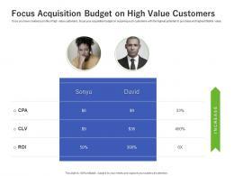 Focus Acquisition Budget On High Value Customers Team Ppt Portfolio Graphics