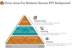 Focus Areas For Business Success Ppt Background