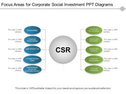 Focus Areas For Corporate Social Investment Ppt Diagrams
