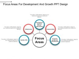 Focus Areas For Development And Growth Ppt Design
