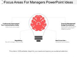 Focus Areas For Managers Powerpoint Ideas
