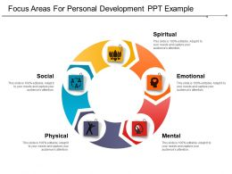 Focus Areas For Personal Development Ppt Example