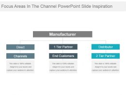 Focus Areas In The Channel Powerpoint Slide Inspiration