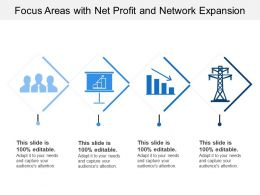 Focus Areas With Net Profit And Network Expansion