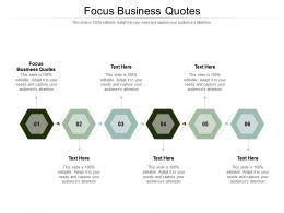 Focus Business Quotes Ppt Powerpoint Presentation Icon Demonstration Cpb