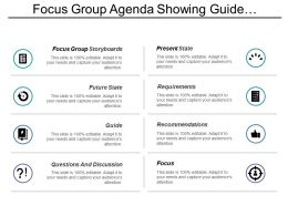 Focus Group Agenda Showing Guide Requirements Recommendations