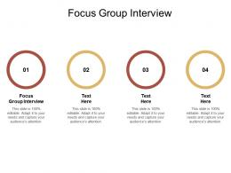 Focus Group Interview Ppt Powerpoint Presentation Portfolio Format Ideas Cpb