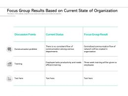 Focus Group Results Based On Current State Of Organization
