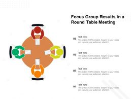 Focus Group Results In A Round Table Meeting