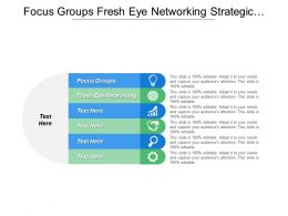 Focus Groups Fresh Eye Networking Strategic Capital Development