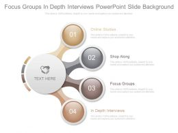 Focus Groups In Depth Interviews Powerpoint Slide Background