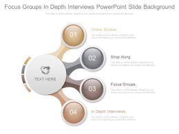 Focus Groups In Depth Interviews Powerpoint Slide Background